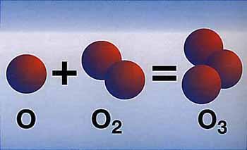 Ozon Eine Besondere Art Von Sauerstoff