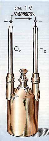 Brennstoffzelle schweiz